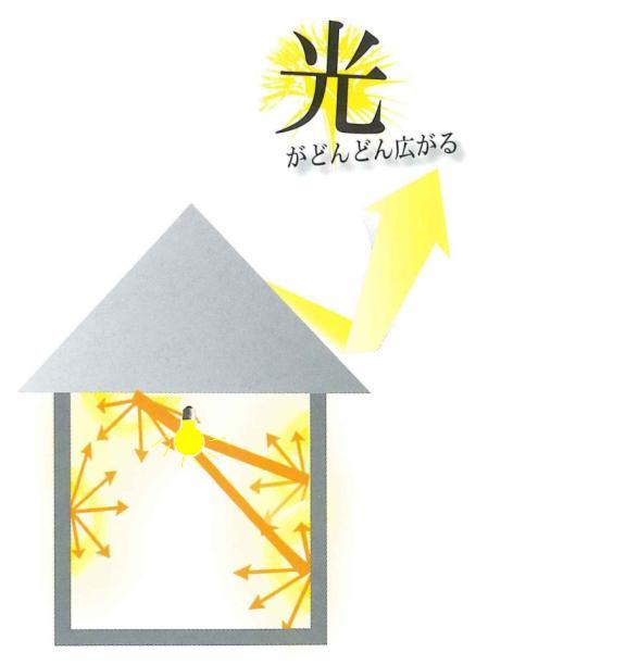 菊水化学の塗料ピカルーム